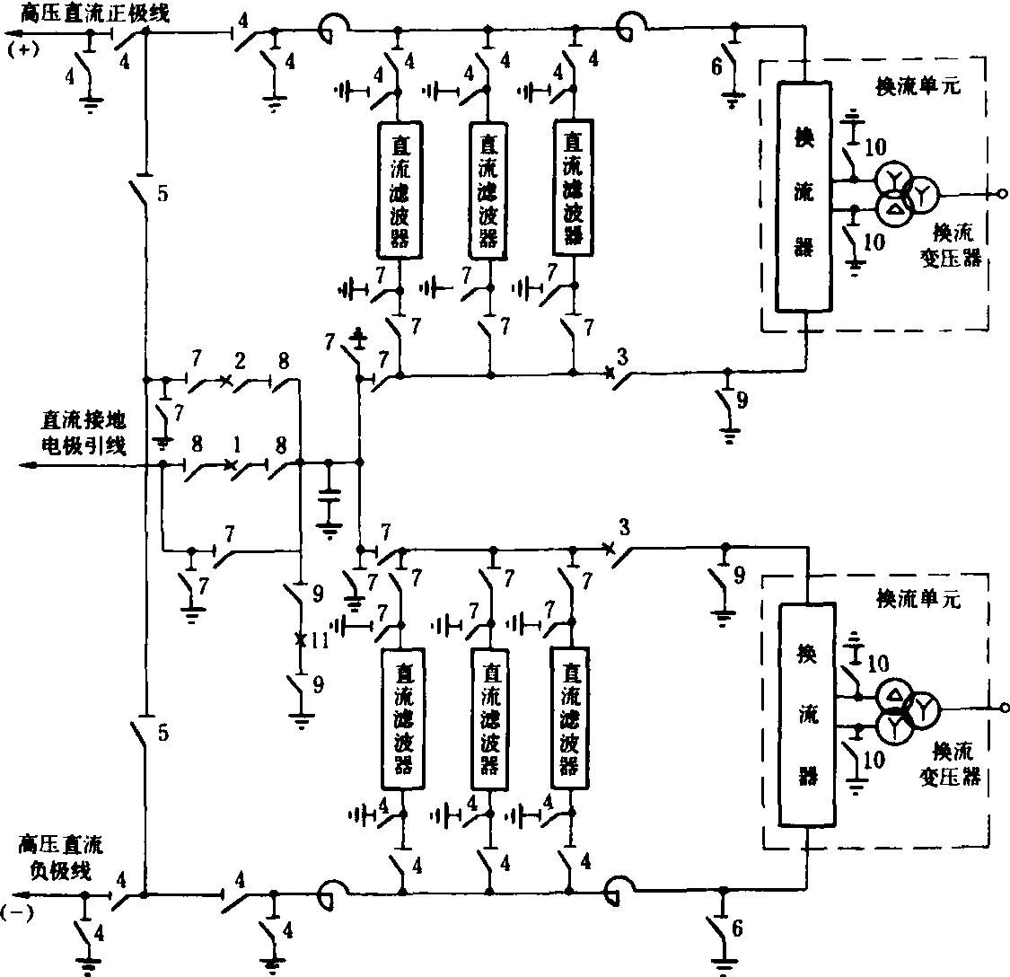 直流回路的接线方式和切断部分故障电流,一般在换流站内装设四种直流