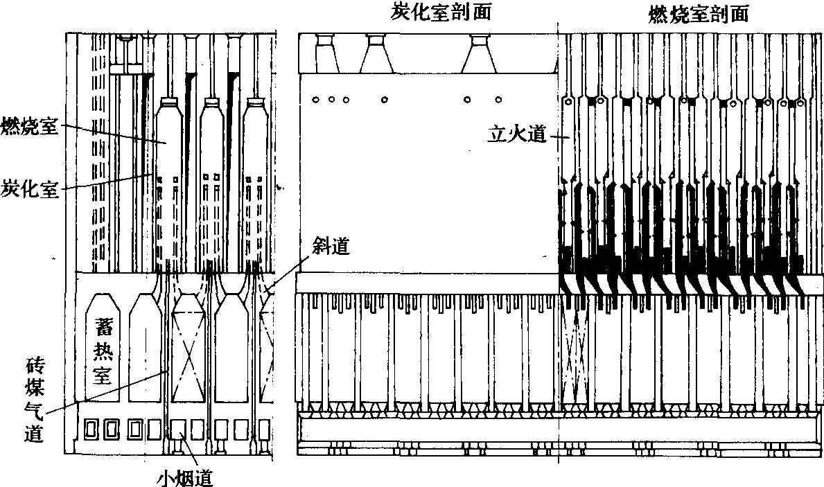 新日铁m式焦炉炉体结构图