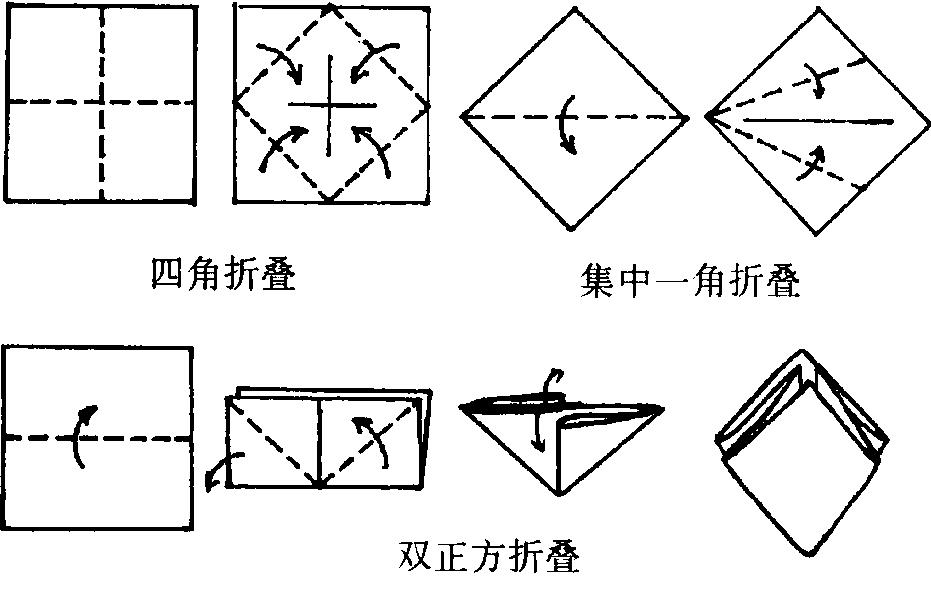 单菱形折是用正方形纸用对角折的方法分别折成两个