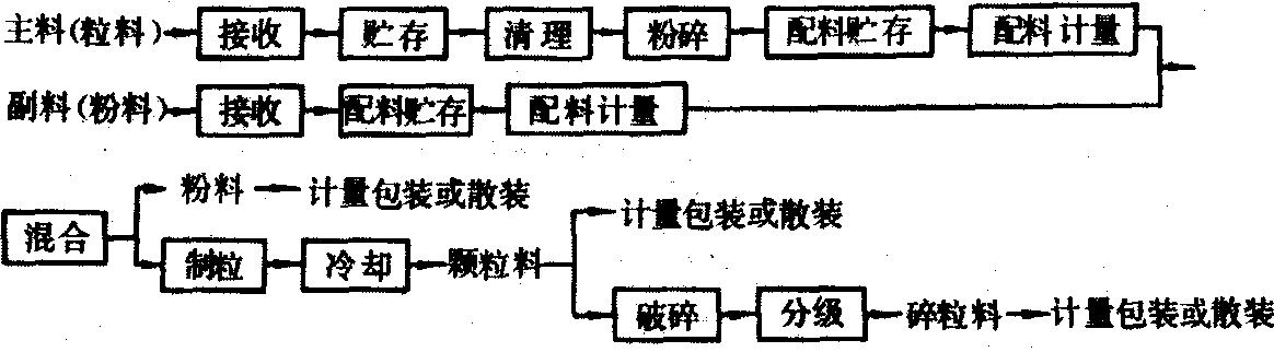 电路 电路图 电子 原理图 1164_322