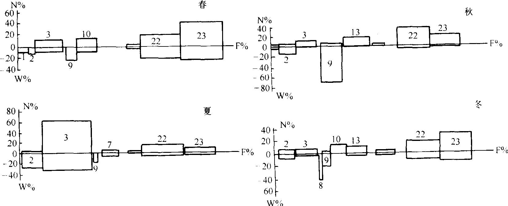 电路 电路图 电子 工程图 平面图 原理图 1658_674